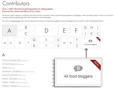 Overview Food-Blogger